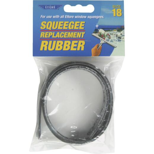 Squeegees